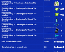 Storm chasers challenges. Credit: Lucas7yoshi