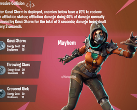 Mayhem (Suggestion Saturday)
