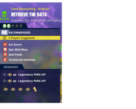 Is this too much to ask? Every player should be able to use their weapons/schematics at max potential regardless of their PL! It's been 3 years and I don't understand why Legendary perk up is locked to high Canny and Twine.