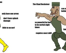 Saw another virgin vs chad so i made one myself