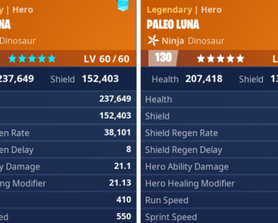 Stats Comparison with and without Superchargers on Paleo Luna - Note that I'm PL 132