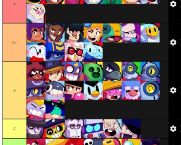 Tier list based on how much i like brawlers